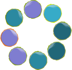 A circle of cirlces